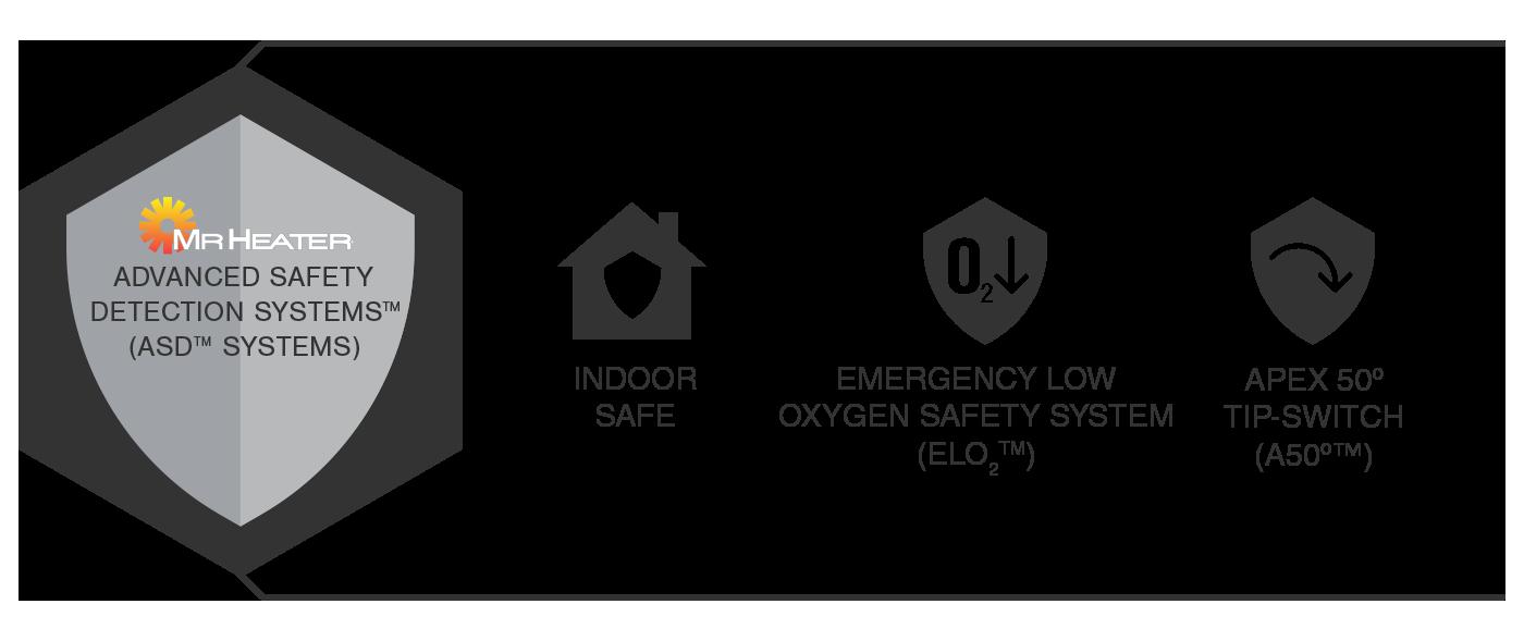 Buddy_FLEX_Safety_Sytem