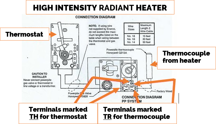 gas heater wiring diagram garage shop  garage shop