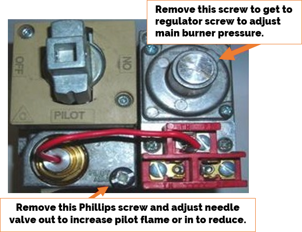 Pilot and Main Burner Flame Adjustments