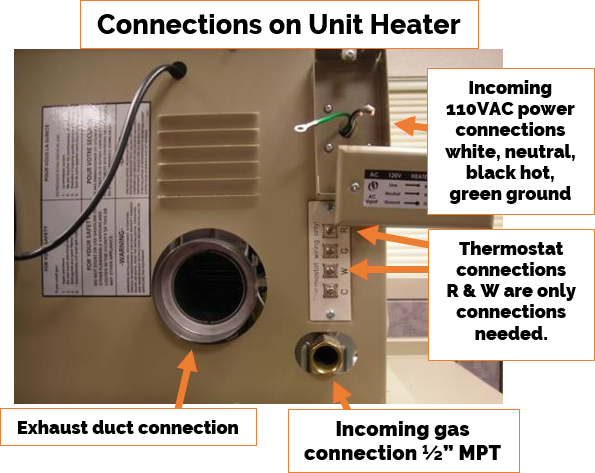 Connections on Unit Heater